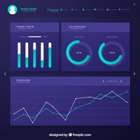 IBM i Dashboard
